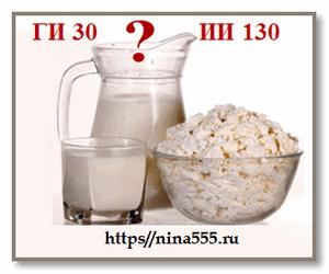 Инсулинемический индекс